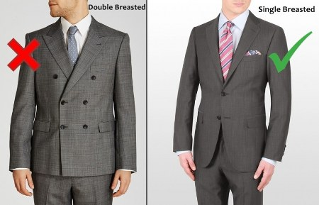 tips-berpakaian-untuk-pria-bertubuh-pendek-hindari-jas-dengan-banyak-kancing-825x529_450x289
